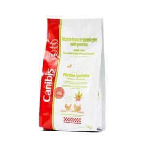 canibis hrana za odrasle pse -male-pasmine-piletina-i-puretina